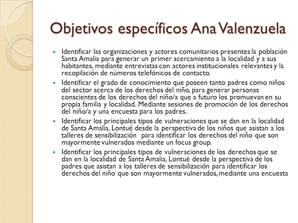 Objetivos específicos Ana Valenzuela Identificar las organizaciones y actores comunitarios presentes la población Santa Amalia para generar un primer