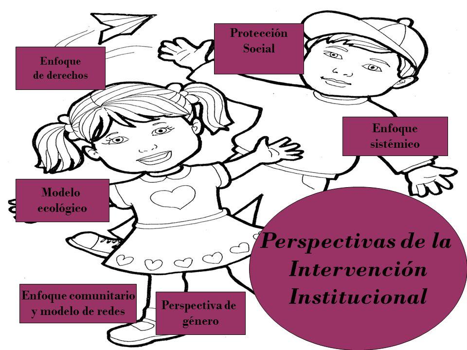 Perspectivas de la Intervención Institucional Enfoque de derechos Protección Social Perspectiva de género Enfoque sistémico Enfoque comunitario y mode