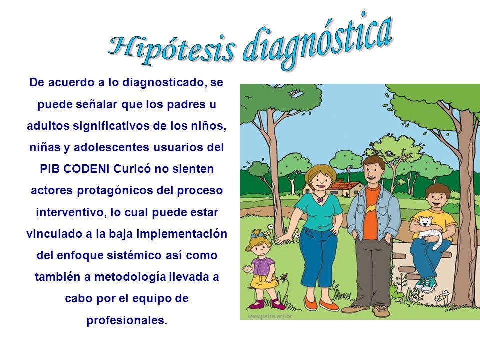 De acuerdo a lo diagnosticado, se puede señalar que los padres u adultos significativos de los niños, niñas y adolescentes usuarios del PIB CODENI Cur