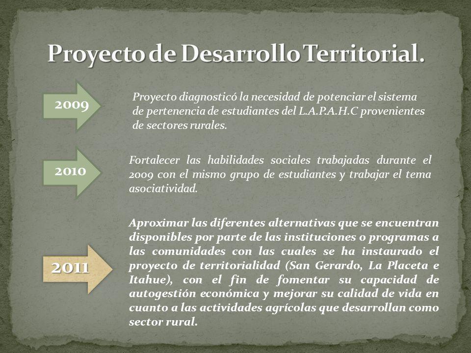 Localidades de donde provienen actores afectados e involucrados del PDT: La Placeta, Itahue y San Gerardo.