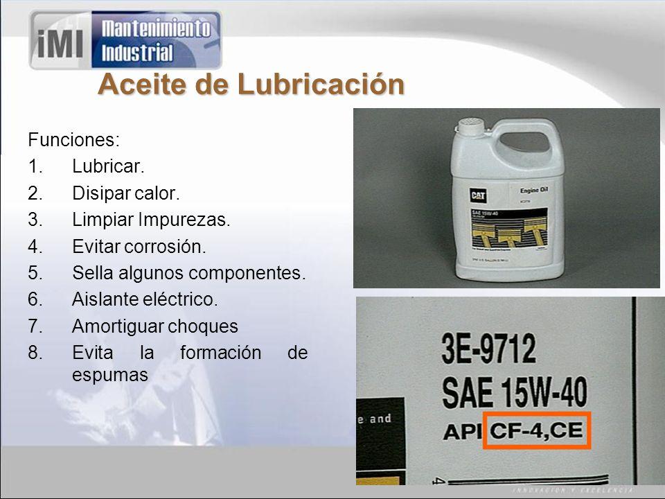 Aceite de Lubricación Funciones: 1.Lubricar.2.Disipar calor.