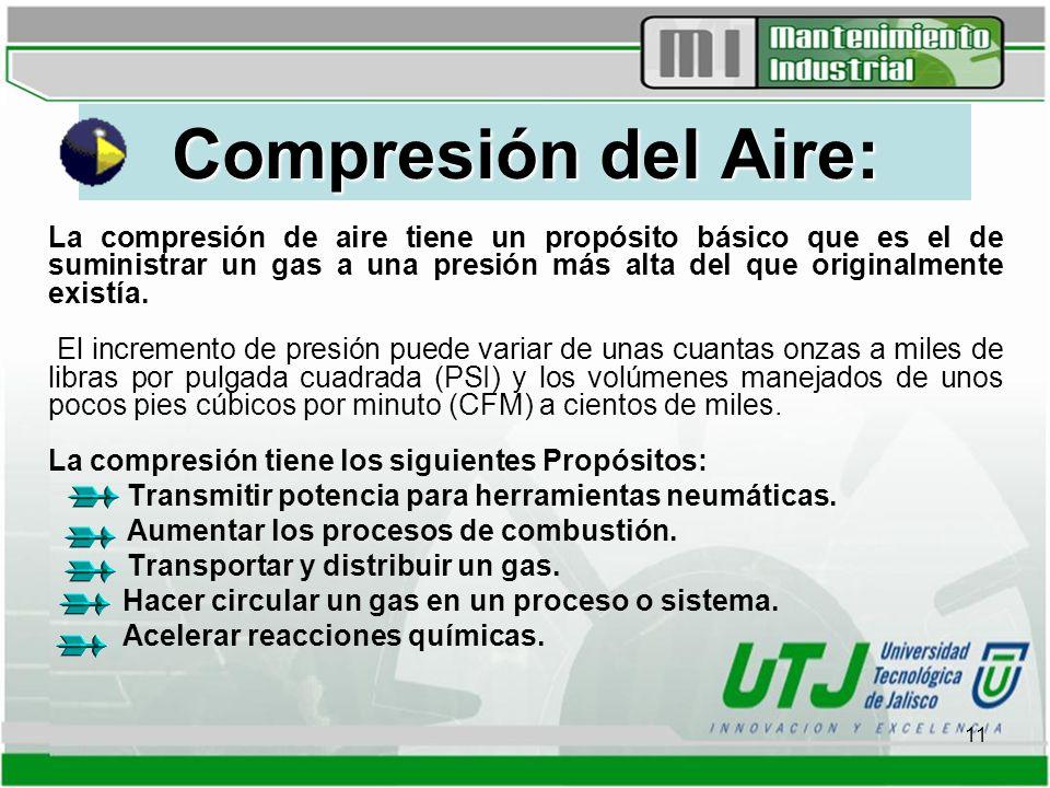 11 Compresión del Aire: La compresión de aire tiene un propósito básico que es el de suministrar un gas a una presión más alta del que originalmente existía.