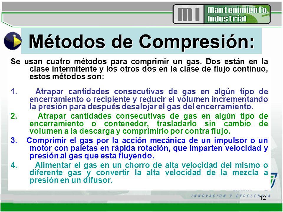 12 Métodos de Compresión: Se usan cuatro métodos para comprimir un gas.