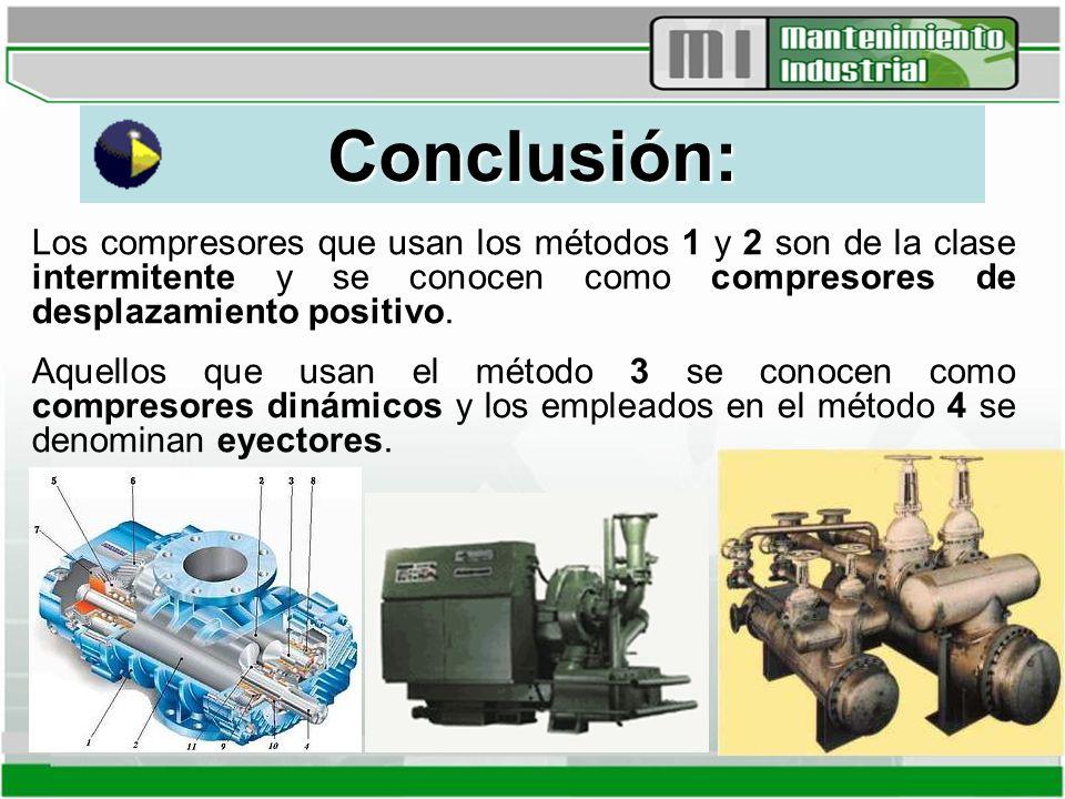 13 Conclusión: Los compresores que usan los métodos 1 y 2 son de la clase intermitente y se conocen como compresores de desplazamiento positivo.