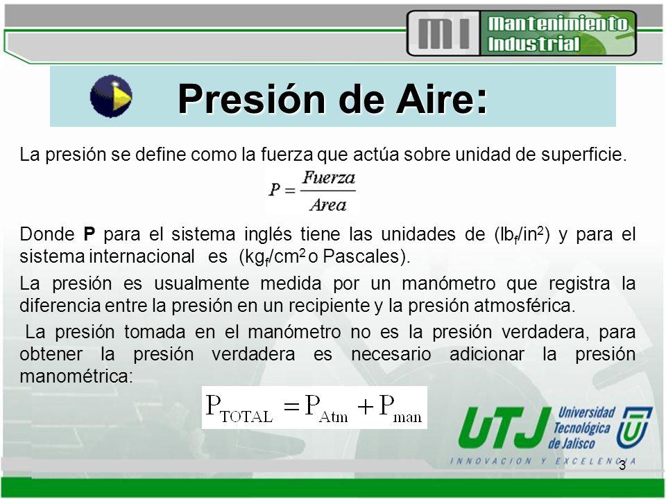 3 Presión de Aire : La presión se define como la fuerza que actúa sobre unidad de superficie.