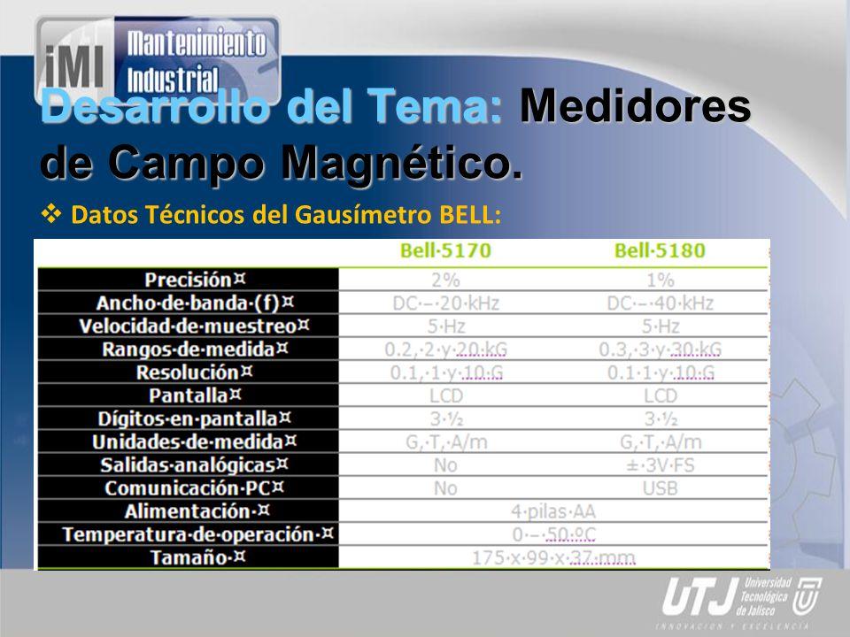 Desarrollo del Tema: Medidores de Campo Magnético. Datos Técnicos del Gausímetro BELL: