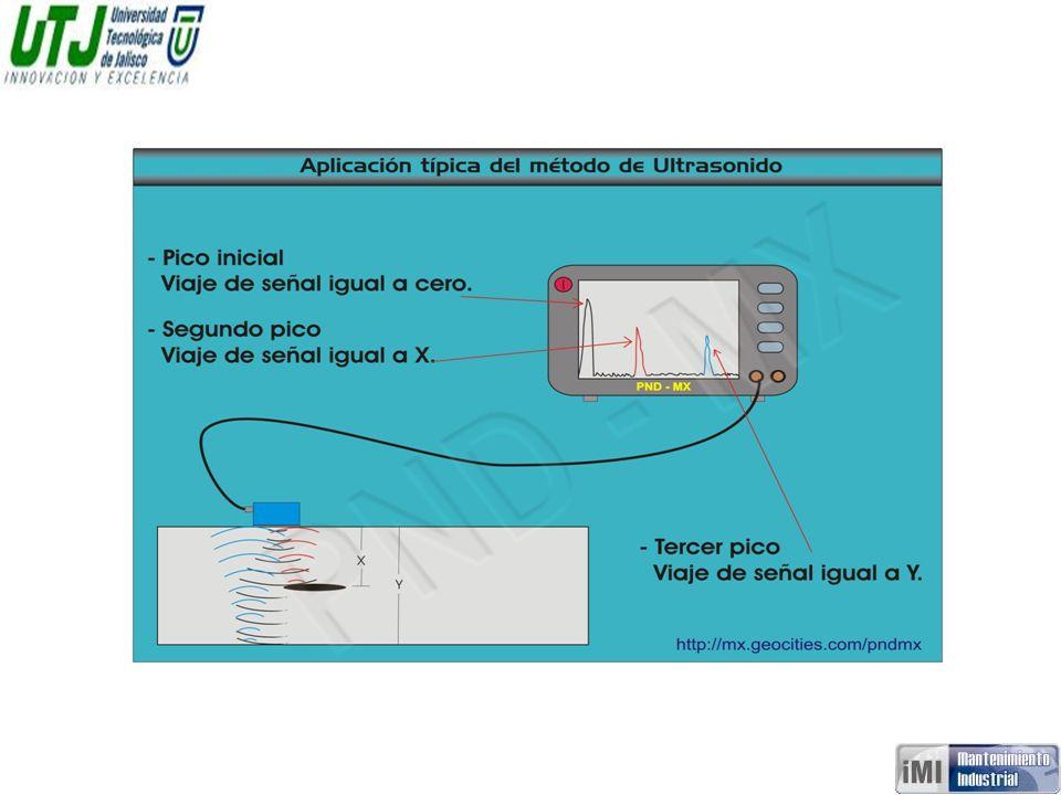 De esta manera, es posible aplicar el método de ultrasonido para determinar ciertas características de los materiales tales como: Velocidad de propagación de ondas.