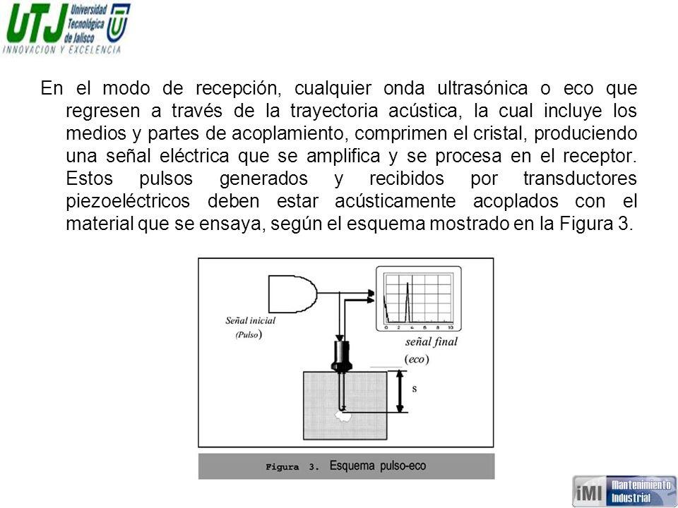 En el modo de recepción, cualquier onda ultrasónica o eco que regresen a través de la trayectoria acústica, la cual incluye los medios y partes de aco