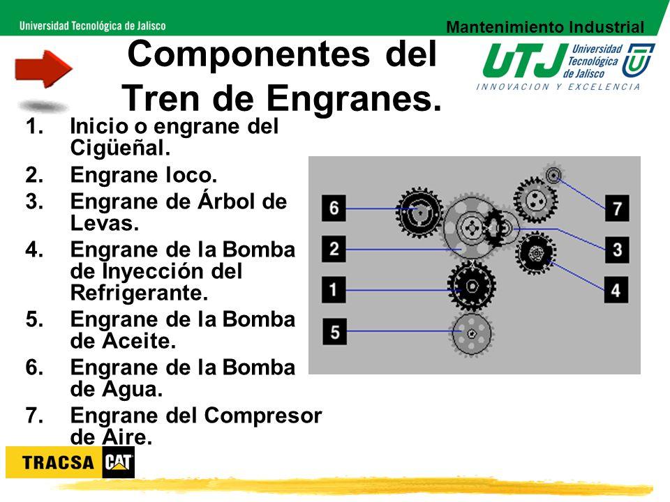 Componentes del Tren de Engranes. 1.Inicio o engrane del Cigüeñal. 2.Engrane loco. 3.Engrane de Árbol de Levas. 4.Engrane de la Bomba de Inyección del