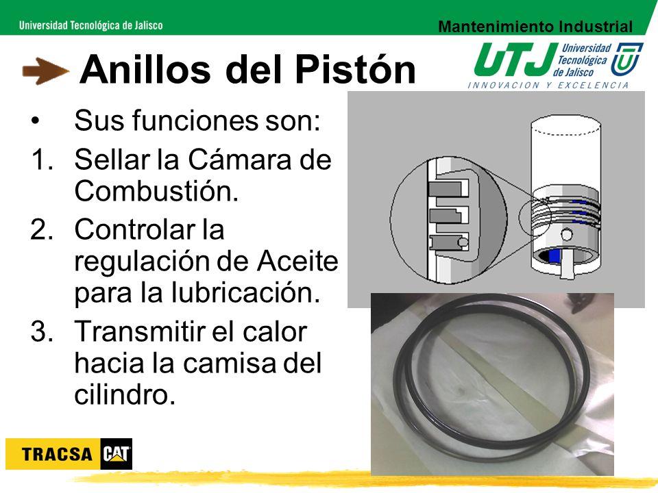 Anillos del Pistón Sus funciones son: 1.Sellar la Cámara de Combustión. 2.Controlar la regulación de Aceite para la lubricación. 3.Transmitir el calor