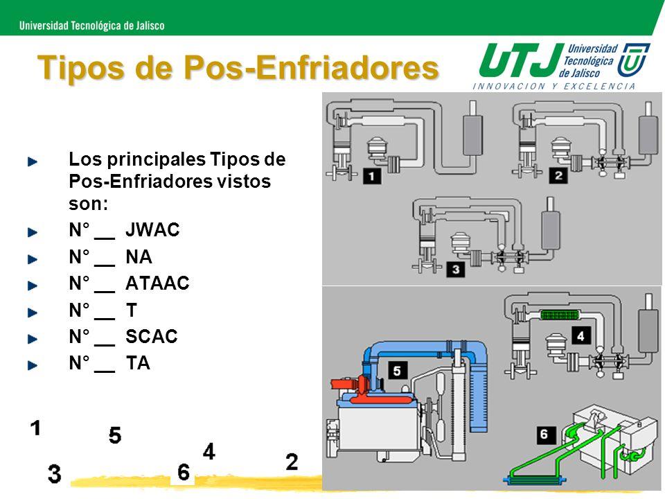 Tipos de Pos-Enfriadores Los principales Tipos de Pos-Enfriadores vistos son: N° __ JWAC N° __ NA N° __ ATAAC N° __ T N° __ SCAC N° __ TA