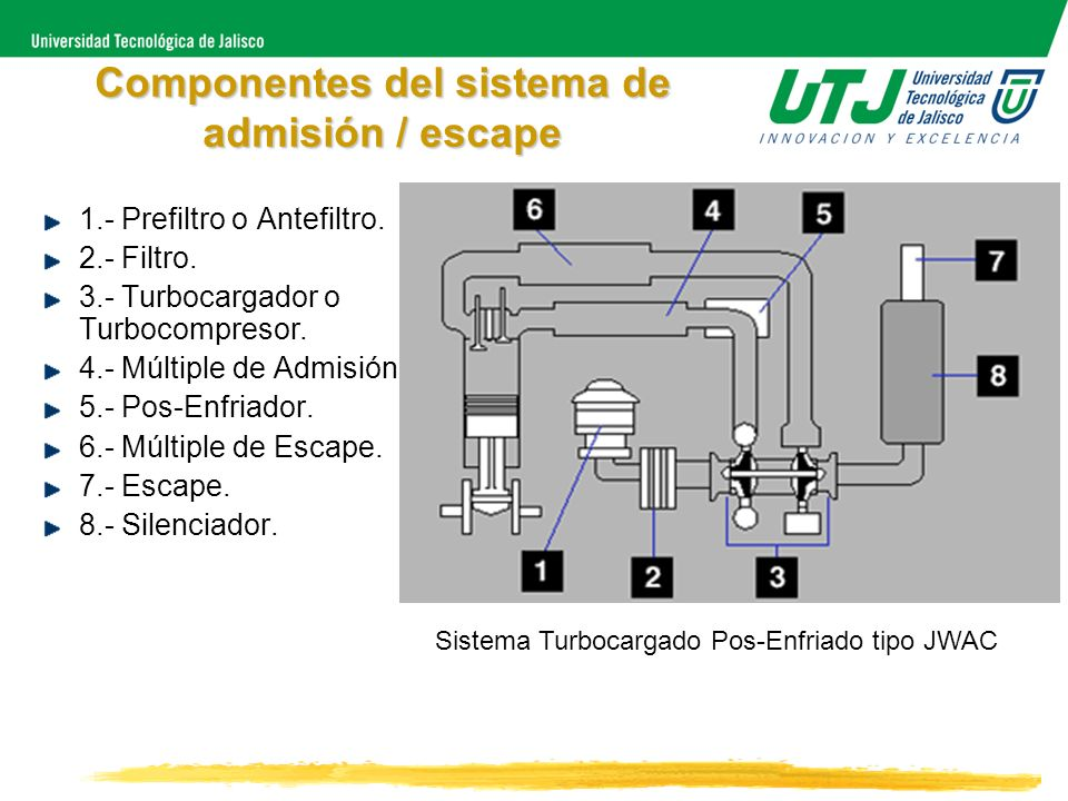 Componentes del sistema de admisión / escape 1.- Prefiltro o Antefiltro. 2.- Filtro. 3.- Turbocargador o Turbocompresor. 4.- Múltiple de Admisión. 5.-