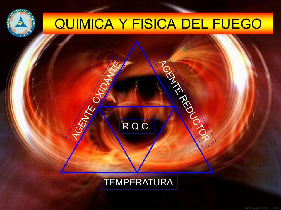 Coordinacion de Enseñanza y Capacitacion de la UEPCJ 1 QUIMICA Y FISICA DEL FUEGO AGENTE OXIDANTE AGENTE REDUCTOR TEMPERATURA R.Q.C.