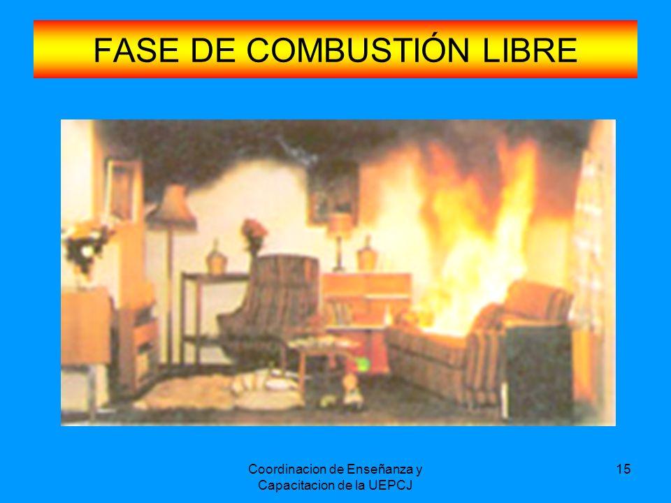 Coordinacion de Enseñanza y Capacitacion de la UEPCJ 16 FASE DE ARDER SIN LLAMAS 538º C