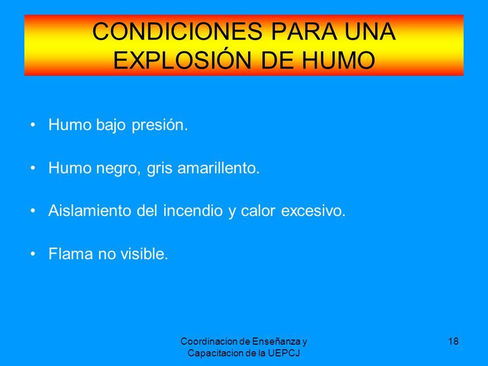 Coordinacion de Enseñanza y Capacitacion de la UEPCJ 18 CONDICIONES PARA UNA EXPLOSIÓN DE HUMO Humo bajo presión. Humo negro, gris amarillento. Aislam