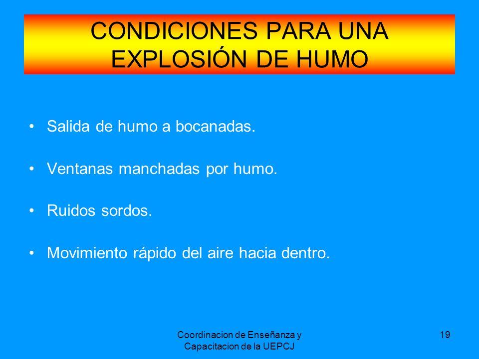 Coordinacion de Enseñanza y Capacitacion de la UEPCJ 19 CONDICIONES PARA UNA EXPLOSIÓN DE HUMO Salida de humo a bocanadas. Ventanas manchadas por humo