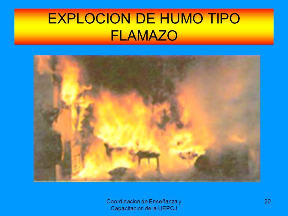 Coordinacion de Enseñanza y Capacitacion de la UEPCJ 21 PRODUCTOS DE LA COMBUSTION Gases de la combustión.