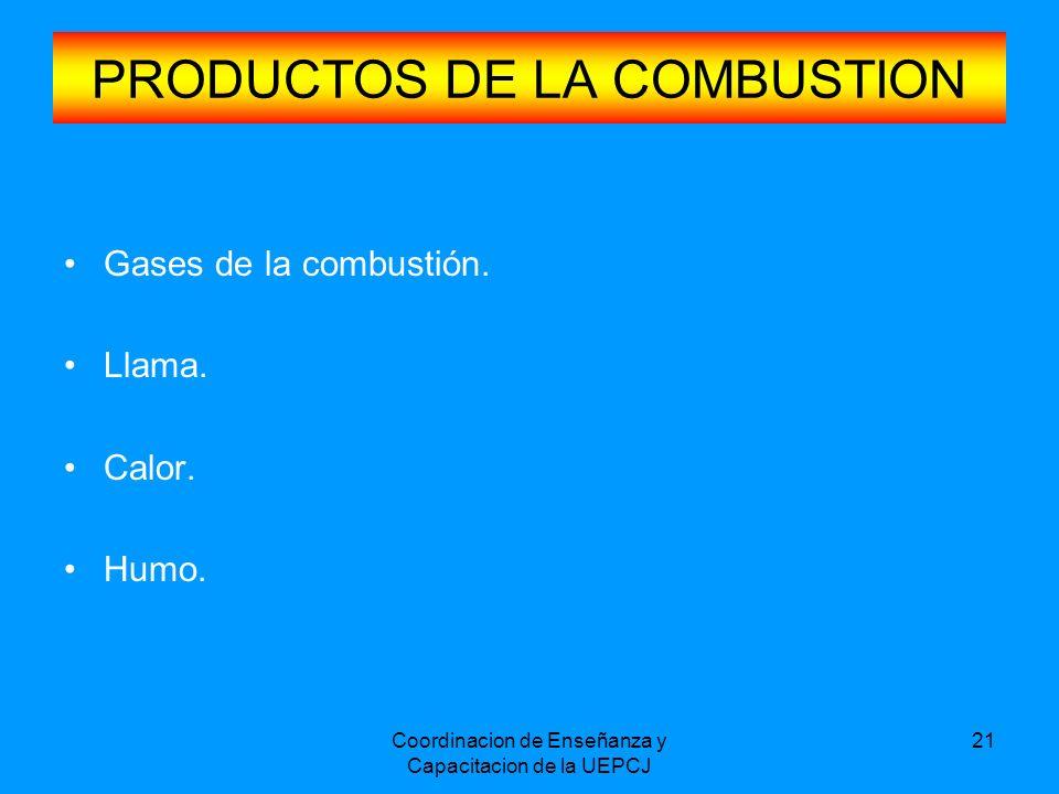 Coordinacion de Enseñanza y Capacitacion de la UEPCJ 21 PRODUCTOS DE LA COMBUSTION Gases de la combustión. Llama. Calor. Humo.