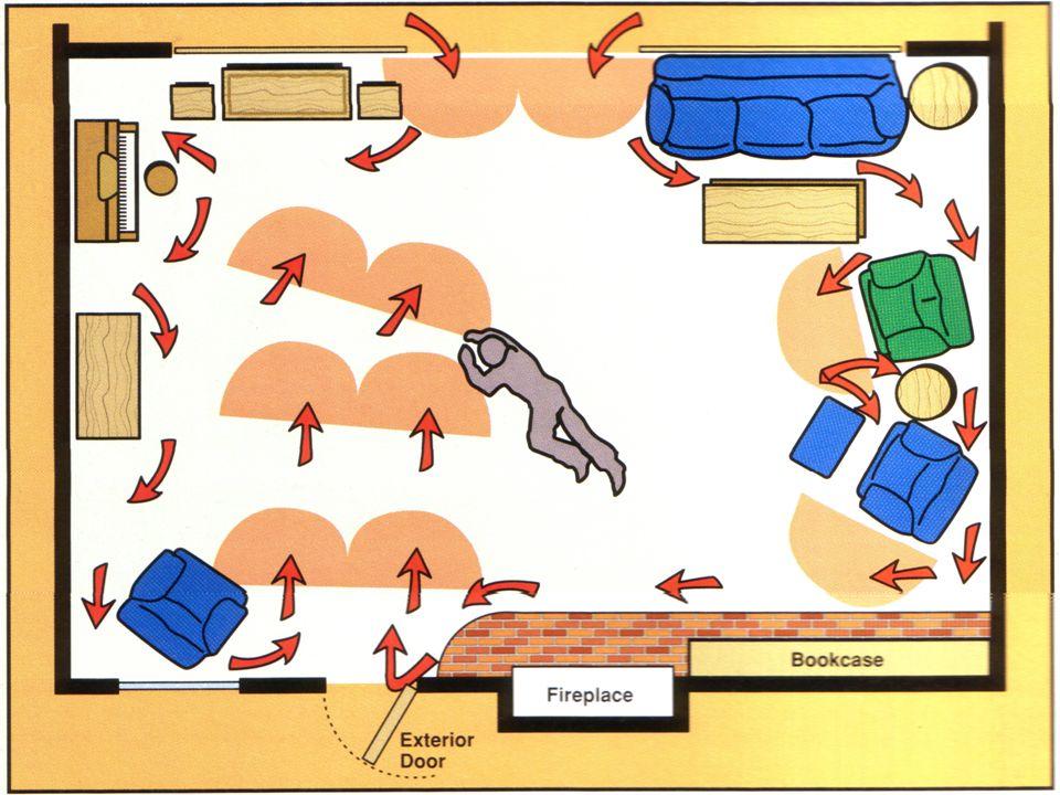 Coordinacion de Enseñanza y Capacitacion de la UEPCJ 32 CLASIFICACION DE LOS INCENDIOS D C B A