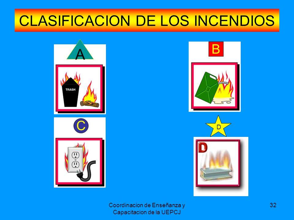 Coordinacion de Enseñanza y Capacitacion de la UEPCJ 33 Involucran Materiales combustibles ordinarios: Madera, Tela, Papel, Caucho, plasticos etc.