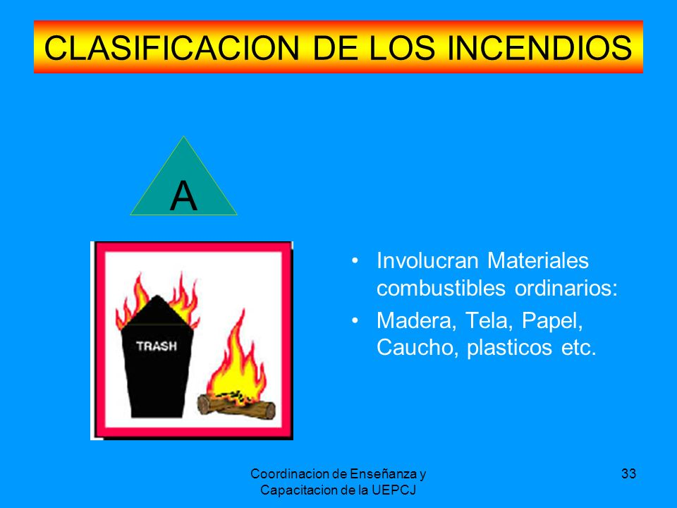 Coordinacion de Enseñanza y Capacitacion de la UEPCJ 33 Involucran Materiales combustibles ordinarios: Madera, Tela, Papel, Caucho, plasticos etc. A C