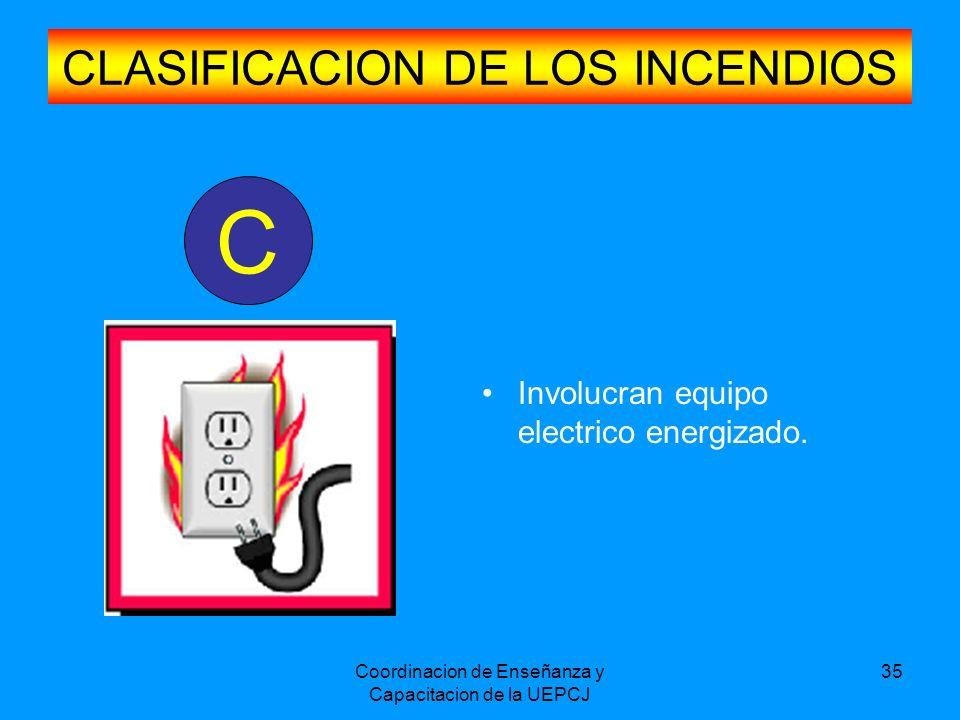 Coordinacion de Enseñanza y Capacitacion de la UEPCJ 35 CLASIFICACION DE LOS INCENDIOS Involucran equipo electrico energizado. C