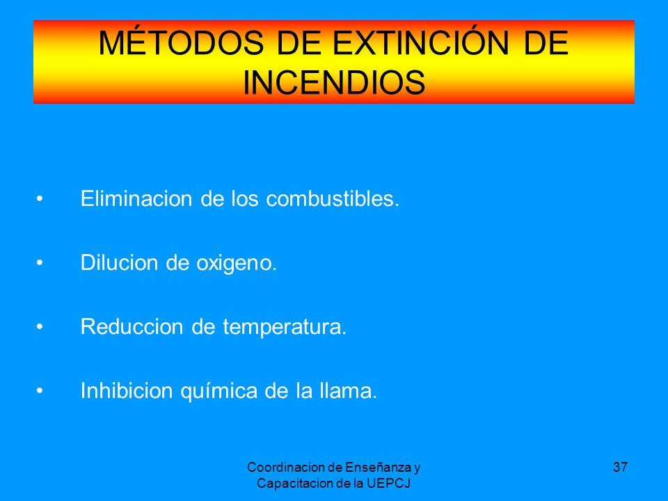 Coordinacion de Enseñanza y Capacitacion de la UEPCJ 37 MÉTODOS DE EXTINCIÓN DE INCENDIOS Eliminacion de los combustibles. Dilucion de oxigeno. Reducc