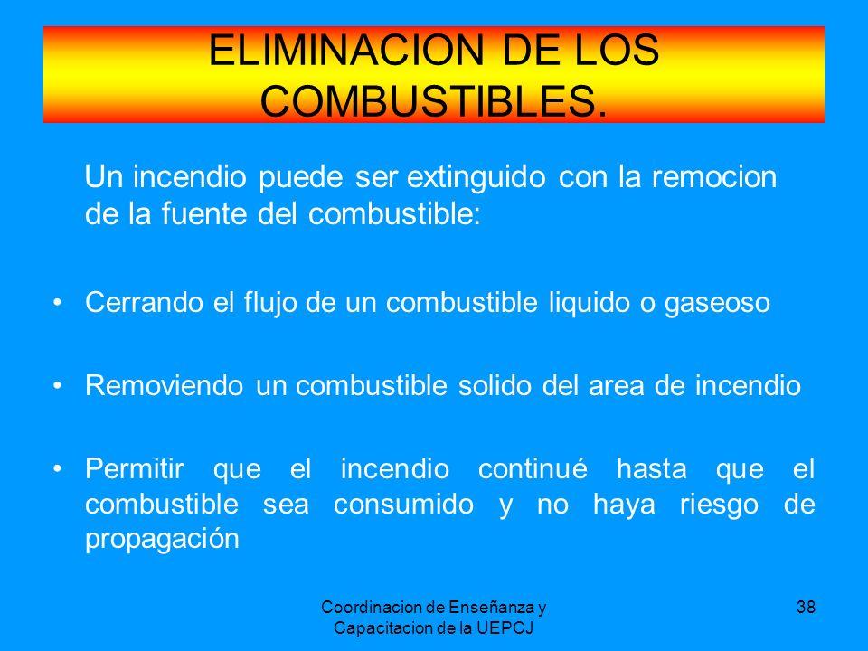 Coordinacion de Enseñanza y Capacitacion de la UEPCJ 38 ELIMINACION DE LOS COMBUSTIBLES. Un incendio puede ser extinguido con la remocion de la fuente
