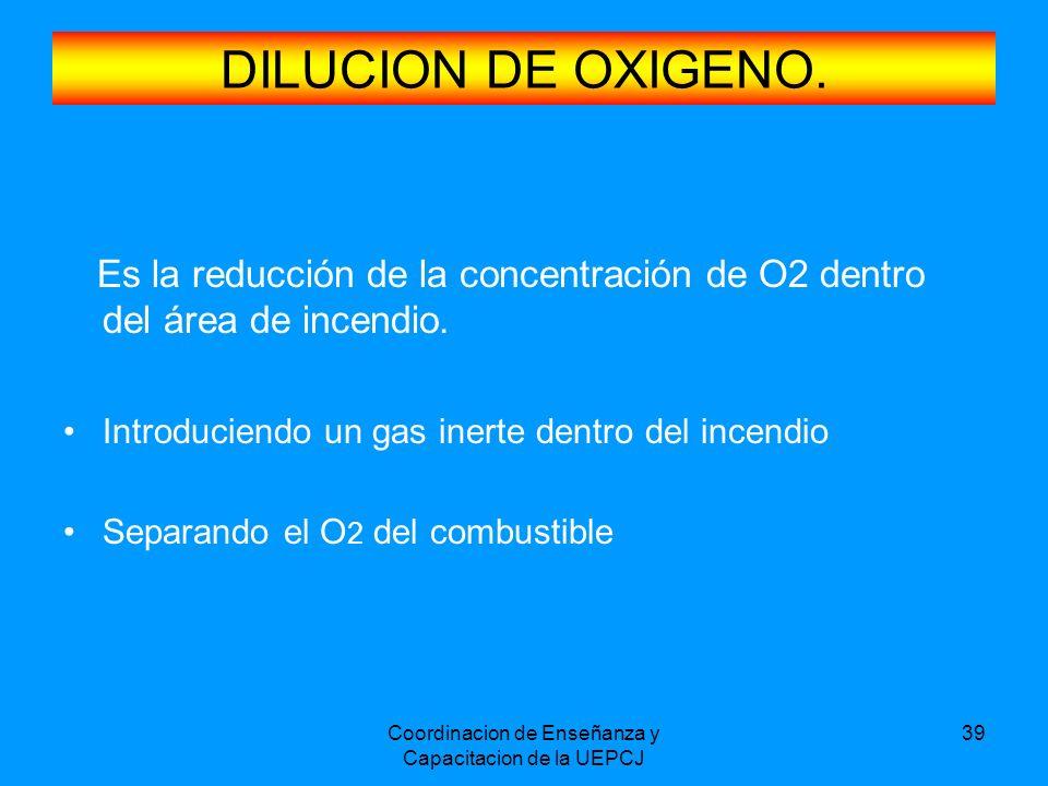 Coordinacion de Enseñanza y Capacitacion de la UEPCJ 39 DILUCION DE OXIGENO. Es la reducción de la concentración de O2 dentro del área de incendio. In
