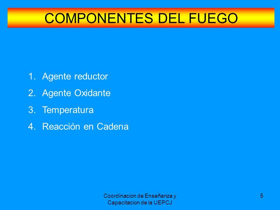 Coordinacion de Enseñanza y Capacitacion de la UEPCJ 5 1.Agente reductor 2.Agente Oxidante 3.Temperatura 4.Reacción en Cadena COMPONENTES DEL FUEGO
