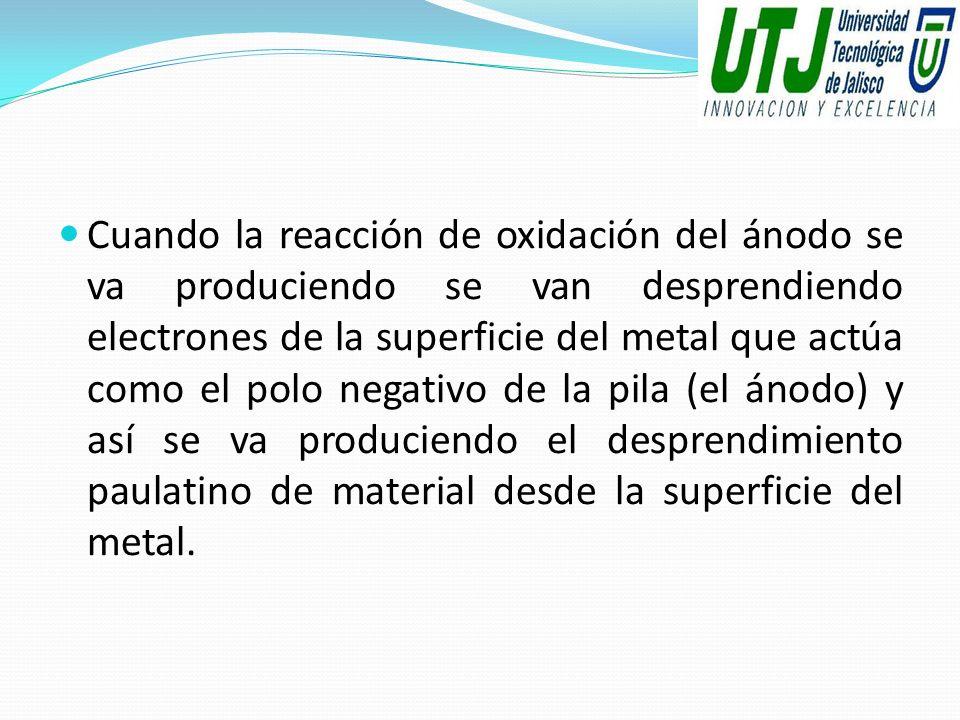 Cuando la reacción de oxidación del ánodo se va produciendo se van desprendiendo electrones de la superficie del metal que actúa como el polo negativo