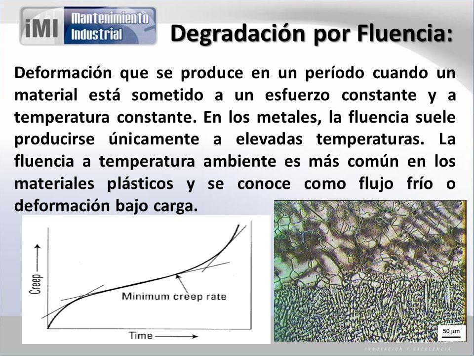 Degradación por Fluencia: Deformación que se produce en un período cuando un material está sometido a un esfuerzo constante y a temperatura constante.