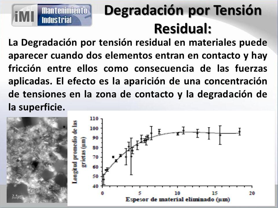 Degradación por Tensión Residual: La Degradación por tensión residual en materiales puede aparecer cuando dos elementos entran en contacto y hay fricc