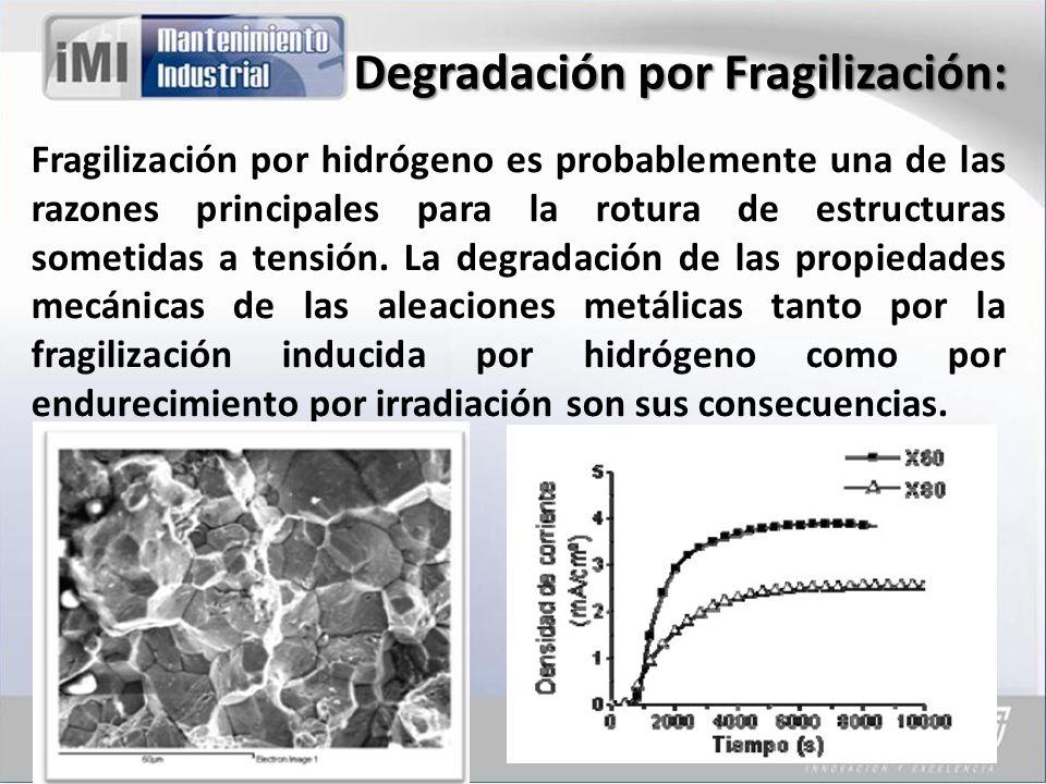 Degradación por Fragilización: Fragilización por hidrógeno es probablemente una de las razones principales para la rotura de estructuras sometidas a t