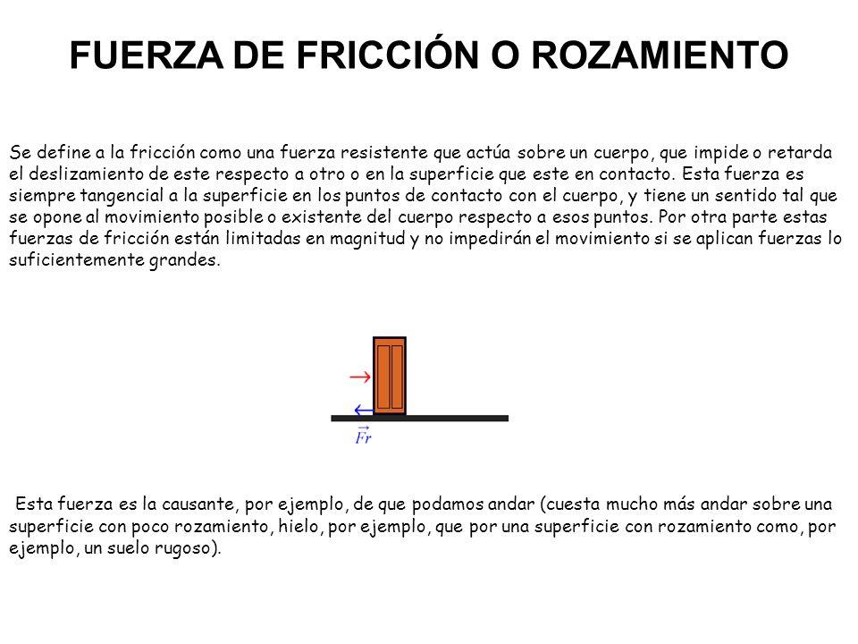 FUERZA DE FRICCIÓN O ROZAMIENTO Se define a la fricción como una fuerza resistente que actúa sobre un cuerpo, que impide o retarda el deslizamiento de