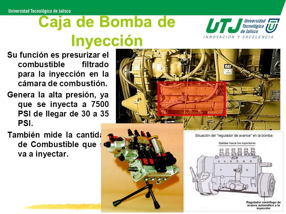 Caja de Bomba de Inyección Su función es presurizar el combustible filtrado para la inyección en la cámara de combustión. Genera la alta presión, ya q