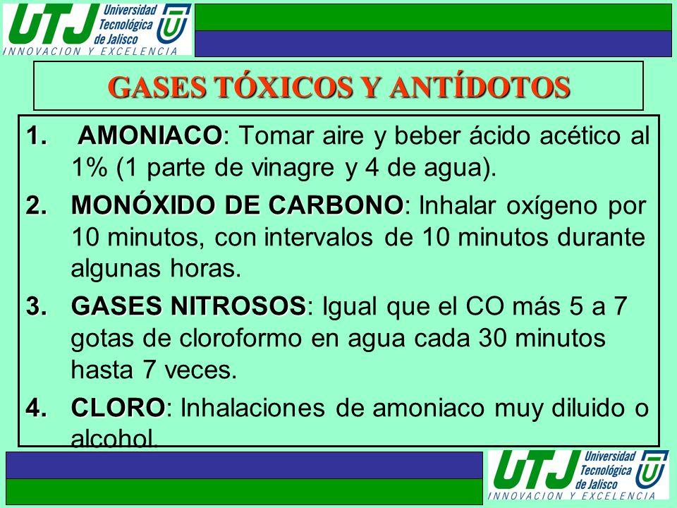 GASES TÓXICOS Y ANTÍDOTOS 1. AMONIACO 1. AMONIACO: Tomar aire y beber ácido acético al 1% (1 parte de vinagre y 4 de agua). 2.MONÓXIDO DE CARBONO 2.MO
