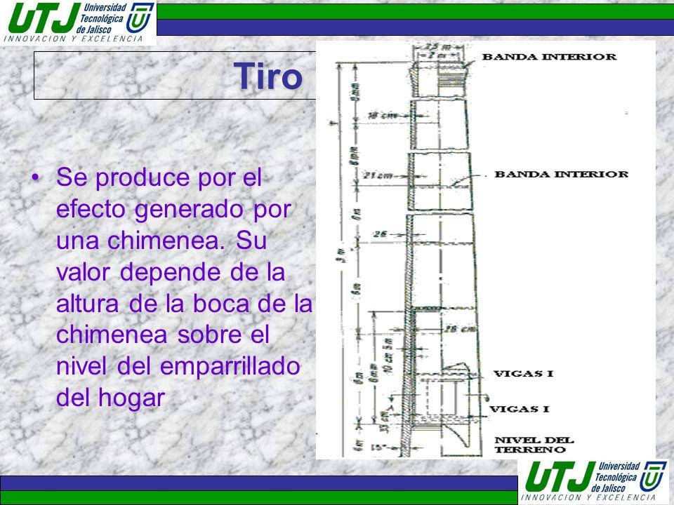 Tiro Natural Se produce por el efecto generado por una chimenea. Su valor depende de la altura de la boca de la chimenea sobre el nivel del emparrilla