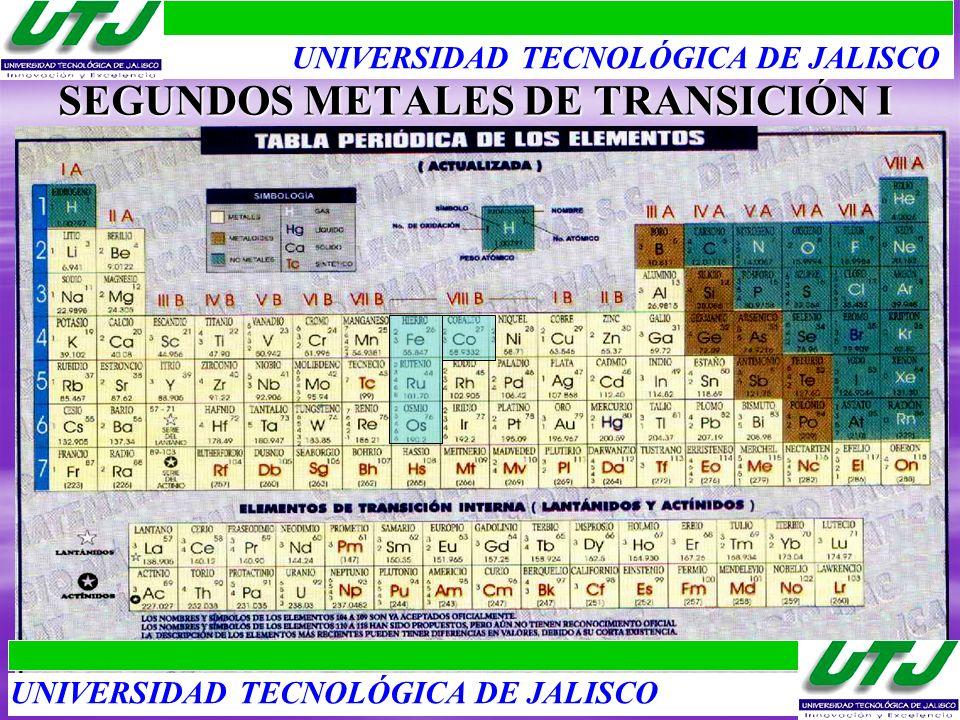 SEGUNDOS METALES DE TRANSICIÓN I UNIVERSIDAD TECNOLÓGICA DE JALISCO