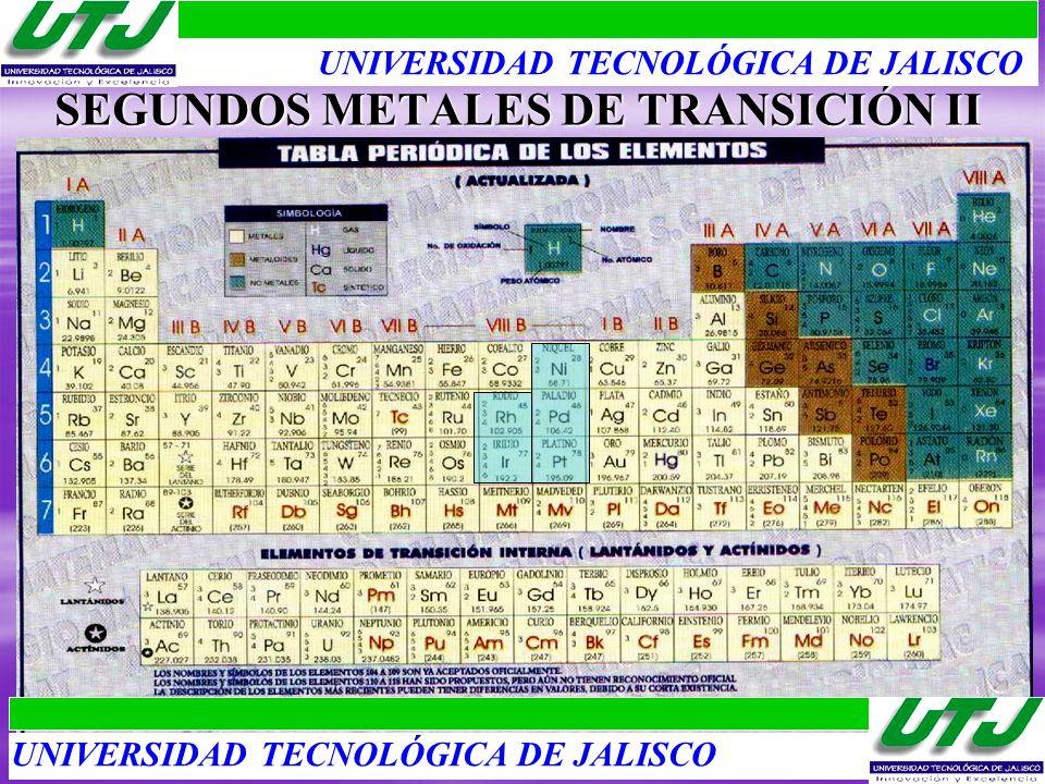 SEGUNDOS METALES DE TRANSICIÓN II UNIVERSIDAD TECNOLÓGICA DE JALISCO