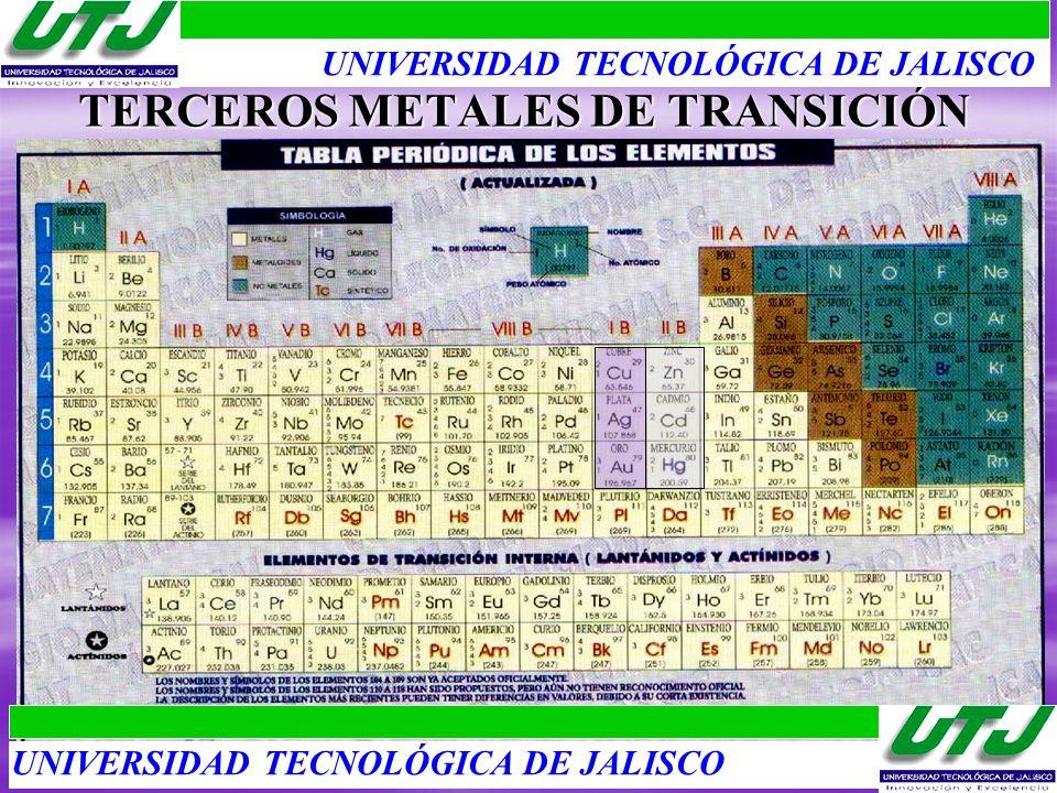 TERCEROS METALES DE TRANSICIÓN UNIVERSIDAD TECNOLÓGICA DE JALISCO