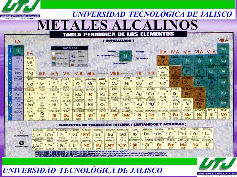METALES ALCALINOS UNIVERSIDAD TECNOLÓGICA DE JALISCO