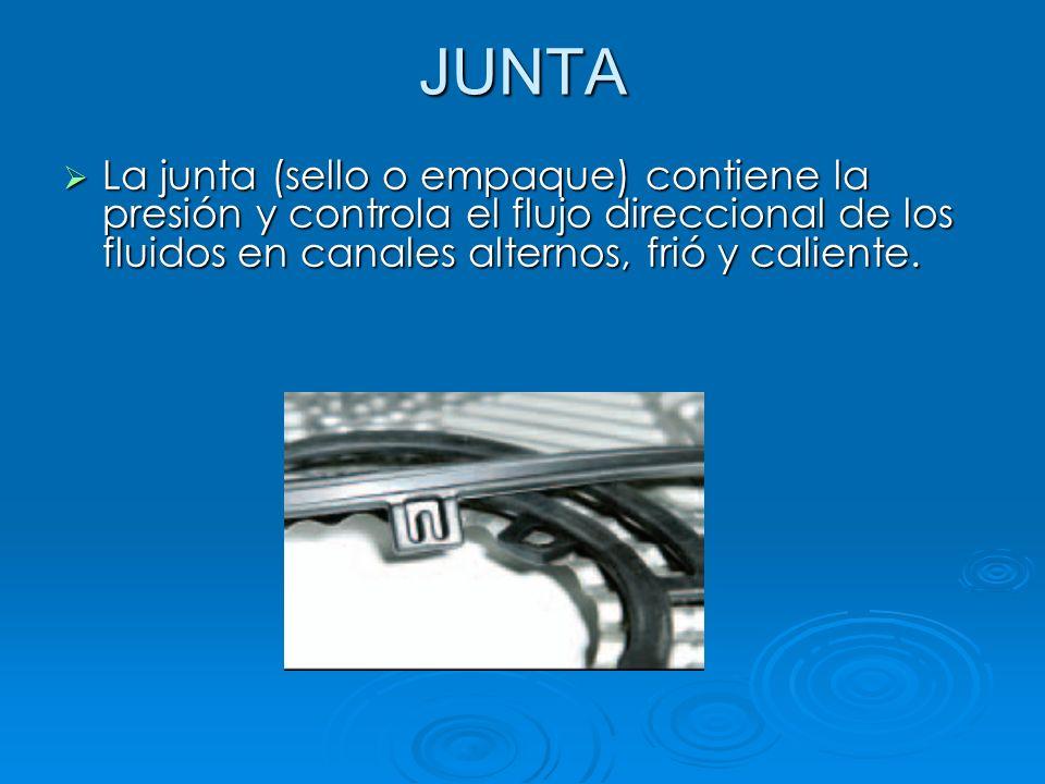La junta (sello o empaque) contiene la presión y controla el flujo direccional de los fluidos en canales alternos, frió y caliente. La junta (sello o