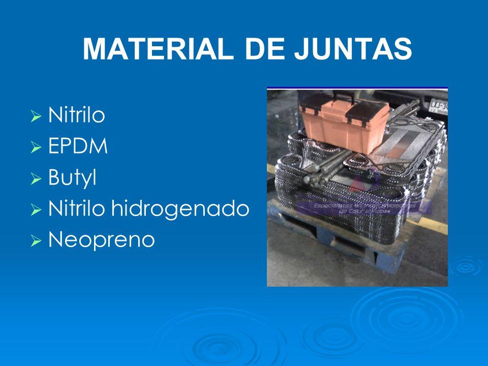 MATERIAL DE JUNTAS Nitrilo EPDM Butyl Nitrilo hidrogenado Neopreno