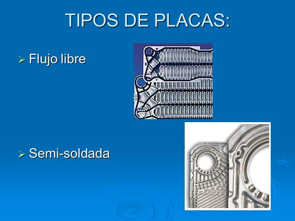 TIPOS DE PLACAS: Flujo libre Flujo libre Semi-soldada Semi-soldada