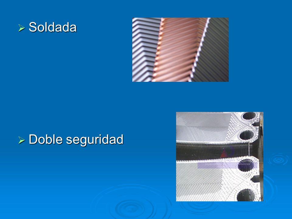 FUNCIONAMIENTO Por medio de las conexiones, los fluidos entran al paquete de placas, donde circulan a través del paquete de placas formando dos canales de flujo independiente alternados en frío, caliente, frió, etc.