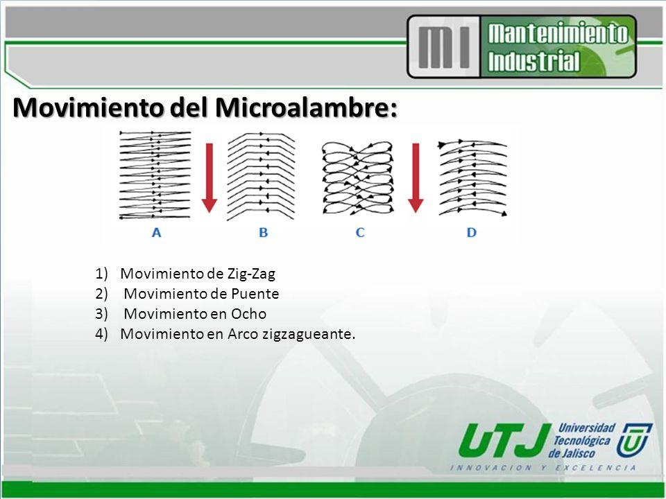 Movimiento del Microalambre: 1)Movimiento de Zig-Zag 2) Movimiento de Puente 3) Movimiento en Ocho 4)Movimiento en Arco zigzagueante.