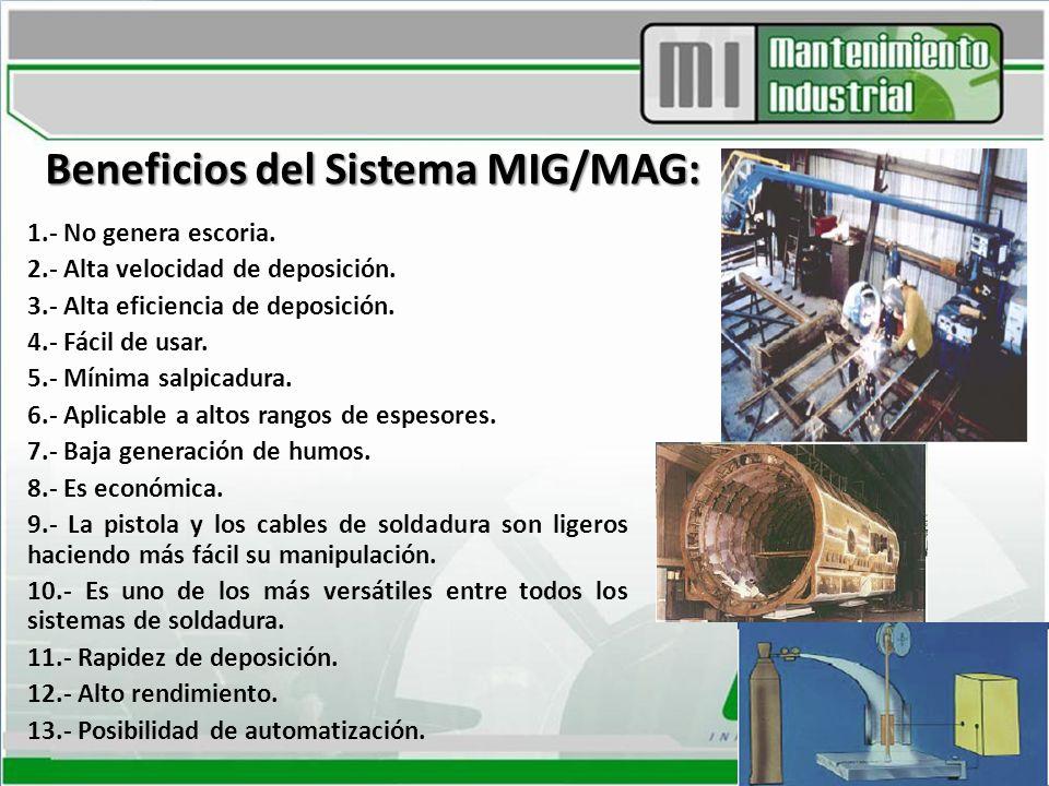 Beneficios del Sistema MIG/MAG: 1.- No genera escoria. 2.- Alta velocidad de deposición. 3.- Alta eficiencia de deposición. 4.- Fácil de usar. 5.- Mín