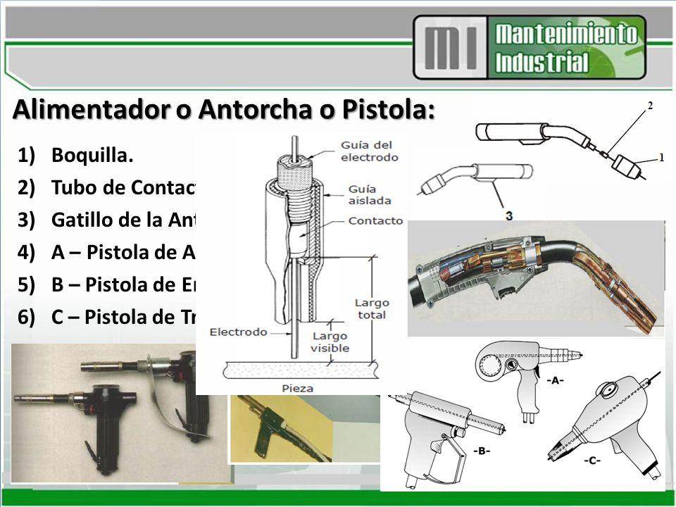 Alimentador o Antorcha o Pistola: 1)Boquilla. 2)Tubo de Contacto. 3)Gatillo de la Antorcha. 4)A – Pistola de Alimentación Interna. 5)B – Pistola de Em