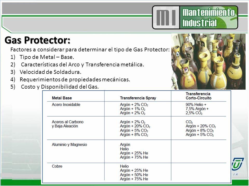 Gas Protector: Factores a considerar para determinar el tipo de Gas Protector: 1)Tipo de Metal – Base. 2) Características del Arco y Transferencia met